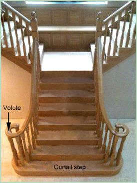 curtail step and volute