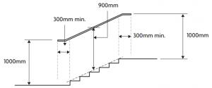 Handrail building regulations