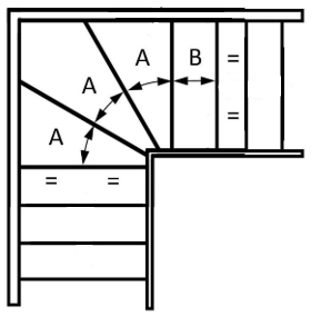 Staircase winder Regulations
