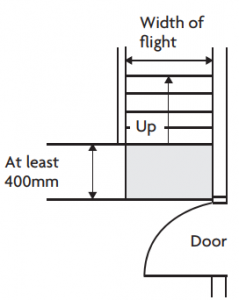 Staircase landing regs